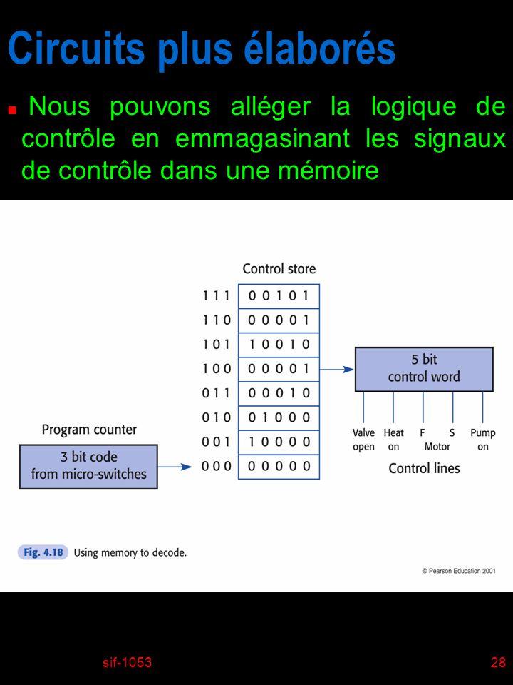 sif-105328 Circuits plus élaborés n Nous pouvons alléger la logique de contrôle en emmagasinant les signaux de contrôle dans une mémoire
