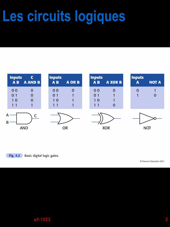 sif-10533 Les circuits logiques