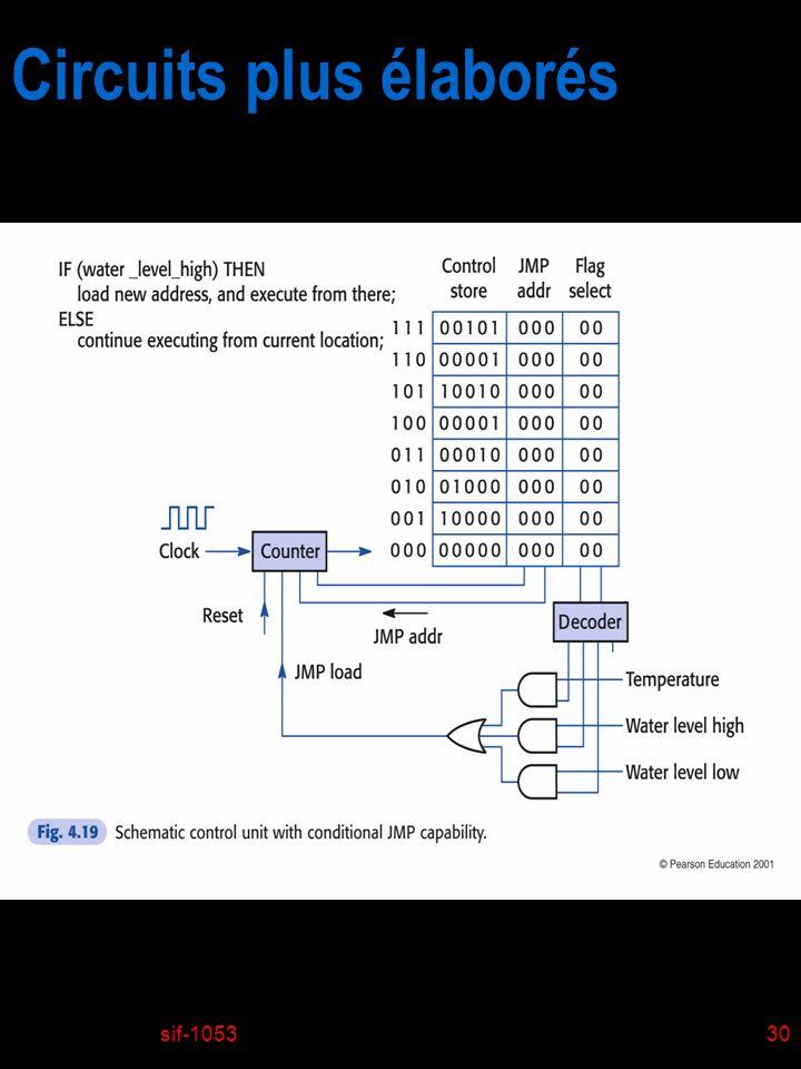 sif-105330 Circuits plus élaborés