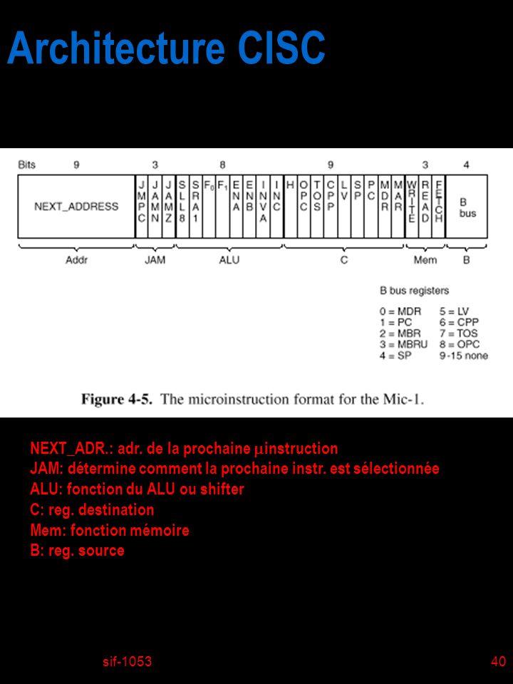 sif-105340 Architecture CISC NEXT_ADR.: adr. de la prochaine instruction JAM: détermine comment la prochaine instr. est sélectionnée ALU: fonction du