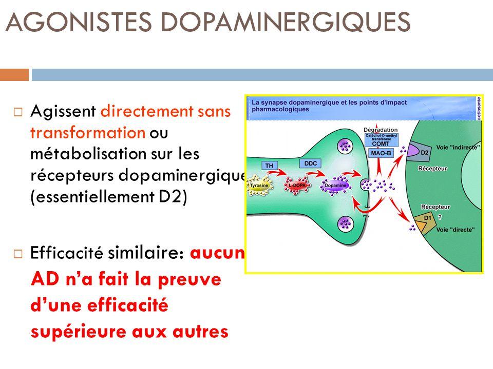 AGONISTES DOPAMINERGIQUES Agissent directement sans transformation ou métabolisation sur les récepteurs dopaminergiques (essentiellement D2) Efficacit