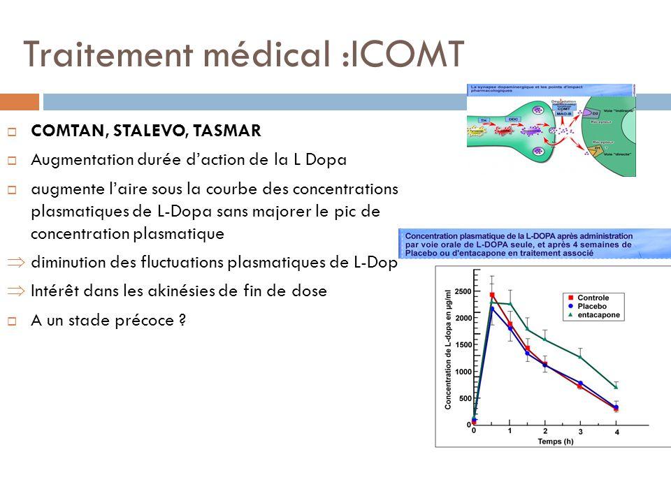 Traitement médical :ICOMT COMTAN, STALEVO, TASMAR Augmentation durée daction de la L Dopa augmente laire sous la courbe des concentrations plasmatique