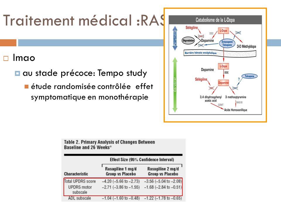 Traitement médical :RASAGILINE Imao au stade précoce: Tempo study étude randomisée contrôlée effet symptomatique en monothérapie