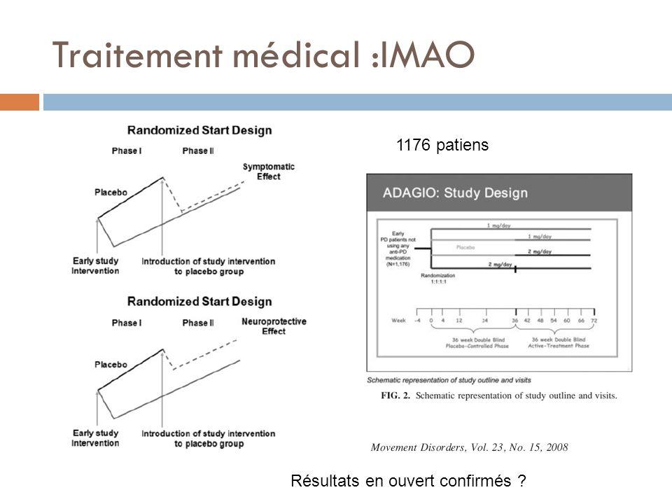 Traitement médical :IMAO Résultats en ouvert confirmés ? 1176 patiens
