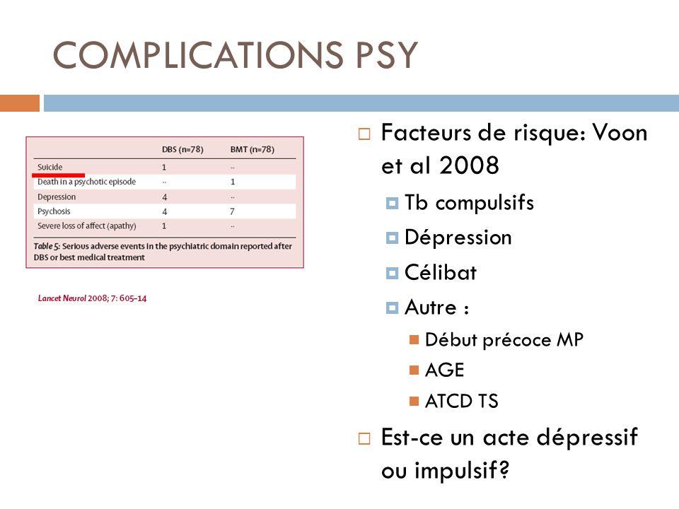 COMPLICATIONS PSY Facteurs de risque: Voon et al 2008 Tb compulsifs Dépression Célibat Autre : Début précoce MP AGE ATCD TS Est-ce un acte dépressif o