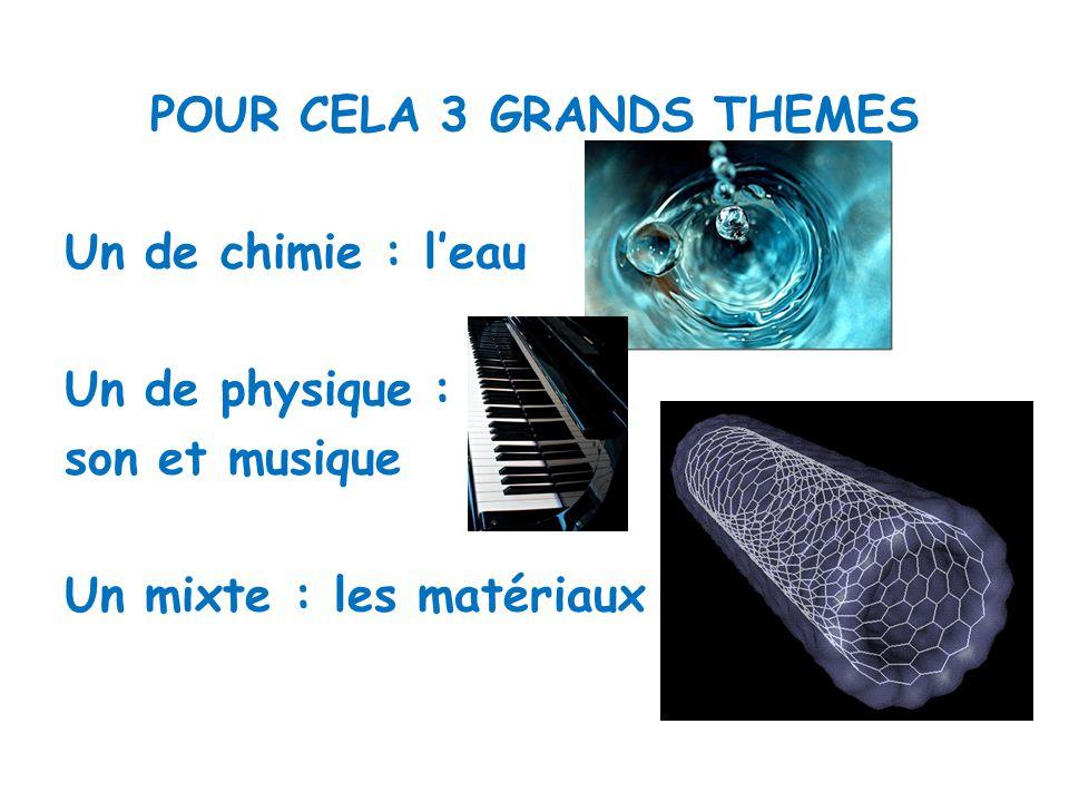 POUR CELA 3 GRANDS THEMES Un de chimie : leau Un de physique : son et musique Un mixte : les matériaux
