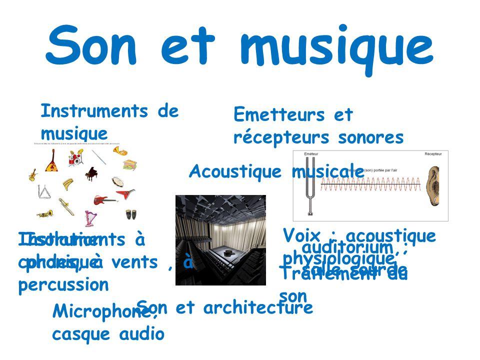 Son et musique Instruments de musique Emetteurs et récepteurs sonores Son et architecture Instruments à cordes, à vents, à percussion Acoustique music