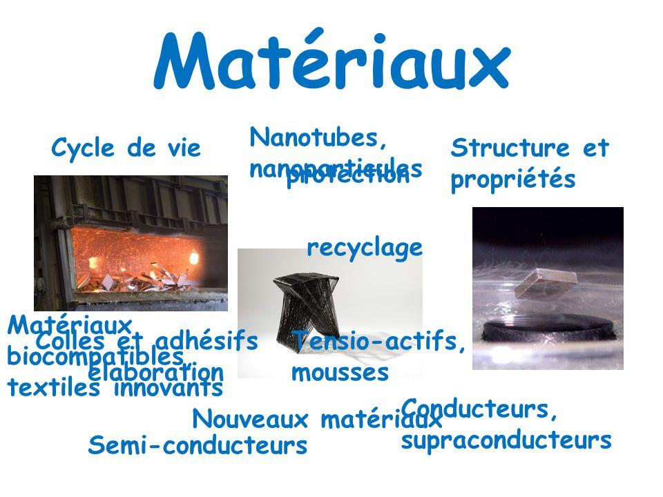 Matériaux Cycle de vieStructure et propriétés Nouveaux matériaux élaboration protection recyclage Conducteurs, supraconducteurs Colles et adhésifsTens