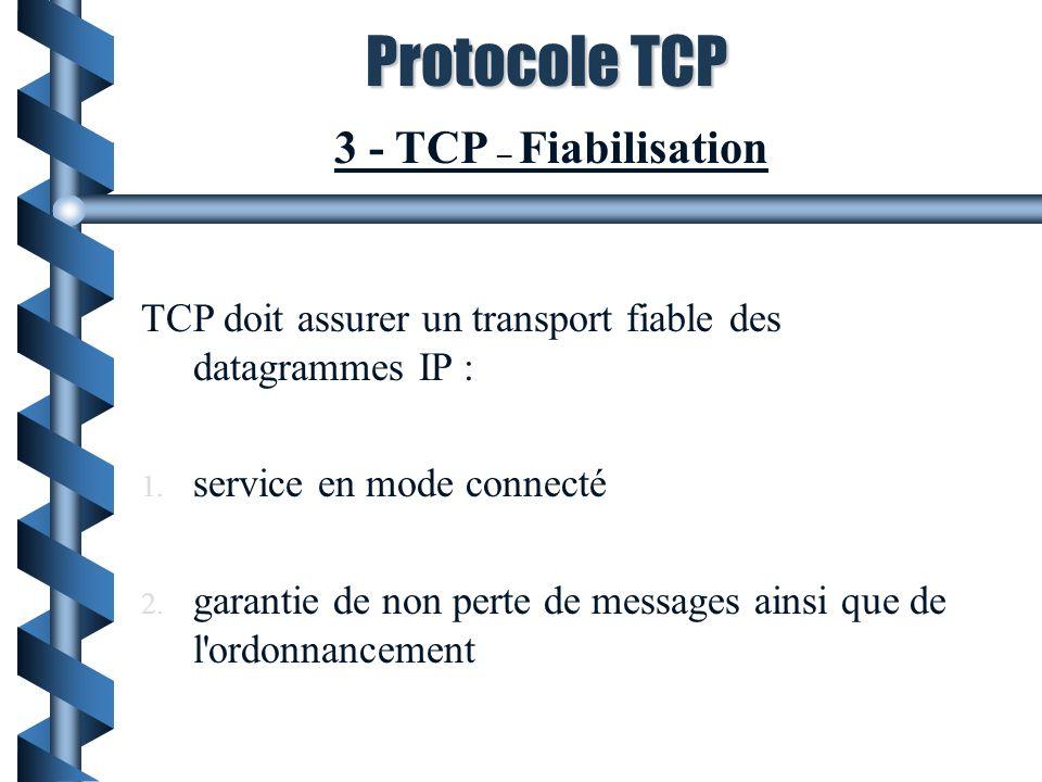 3 - TCP – Fiabilisation TCP doit assurer un transport fiable des datagrammes IP : 1. service en mode connecté 2. garantie de non perte de messages ain