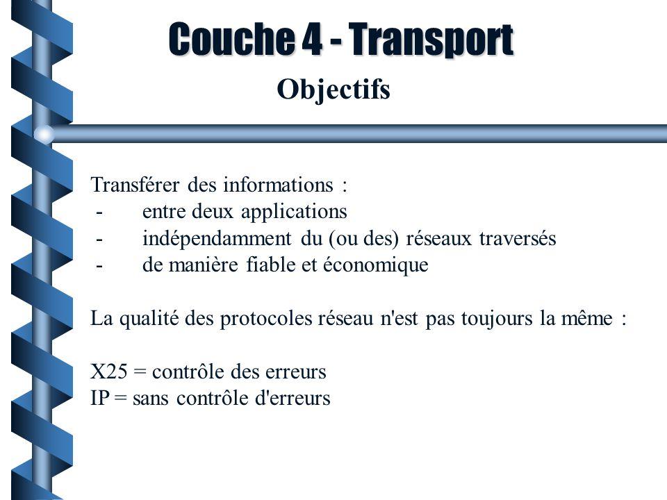 Couche 4 - Transport Objectifs Transférer des informations : - entre deux applications - indépendamment du (ou des) réseaux traversés - de manière fiable et économique La qualité des protocoles réseau n est pas toujours la même : X25 = contrôle des erreurs IP = sans contrôle d erreurs