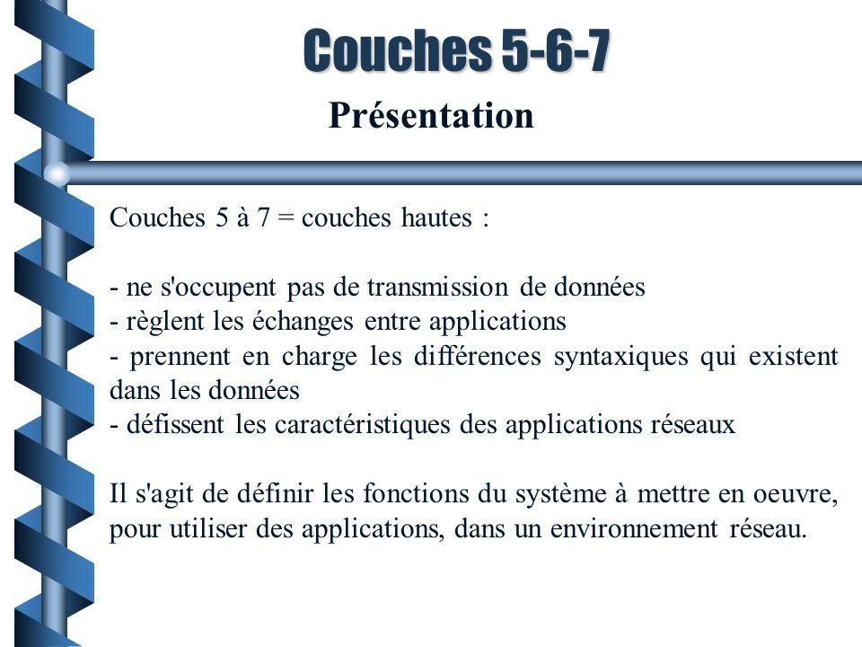 Couches 5-6-7 Couches 5 à 7 = couches hautes : - ne s'occupent pas de transmission de données - règlent les échanges entre applications - prennent en