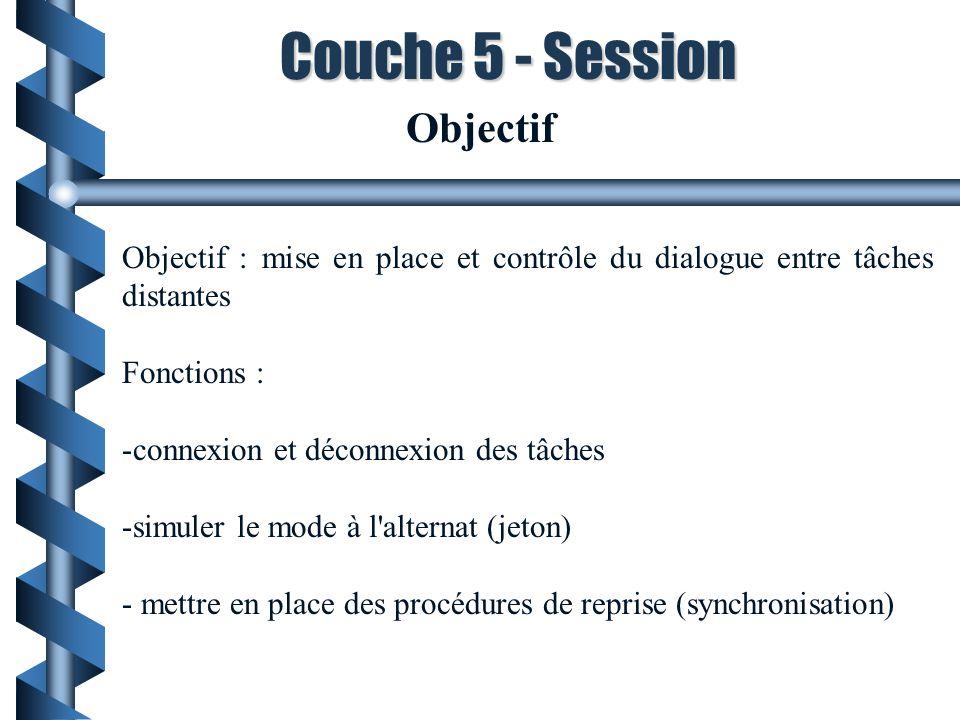 Couche 5 - Session Objectif : mise en place et contrôle du dialogue entre tâches distantes Fonctions : -connexion et déconnexion des tâches -simuler le mode à l alternat (jeton) - mettre en place des procédures de reprise (synchronisation) Objectif