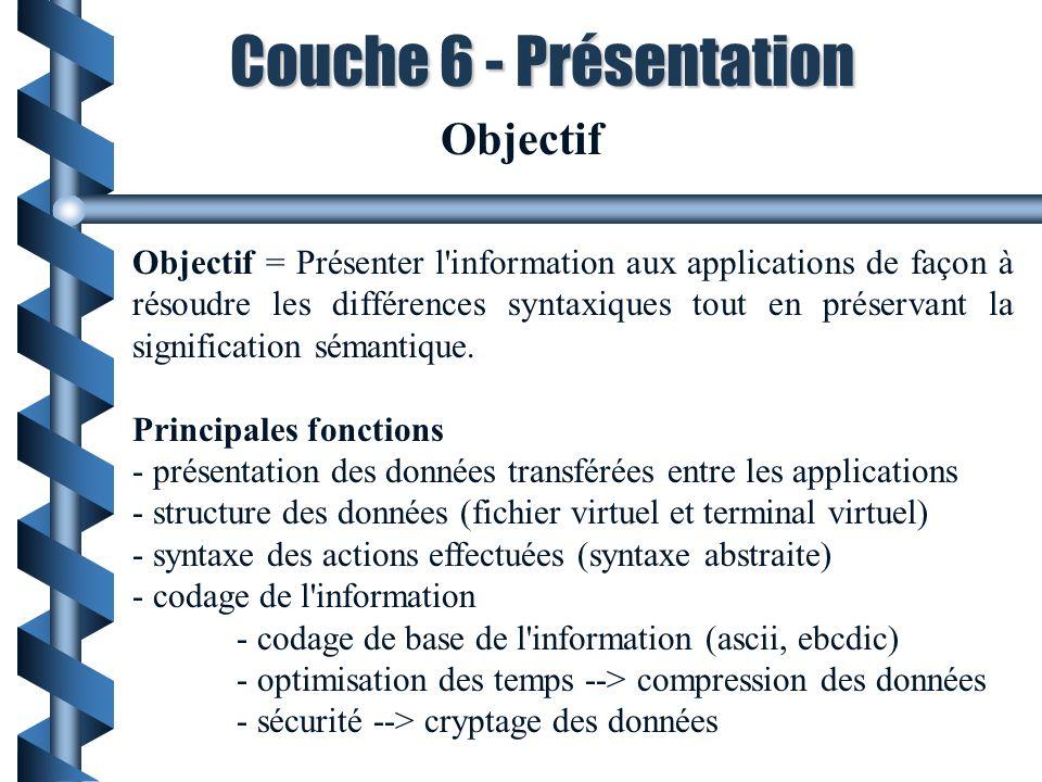 Couche 6 - Présentation Objectif = Présenter l'information aux applications de façon à résoudre les différences syntaxiques tout en préservant la sign