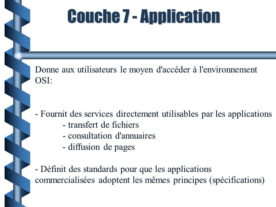 Couche 7 - Application Donne aux utilisateurs le moyen d'accéder à l'environnement OSI: - Fournit des services directement utilisables par les applica