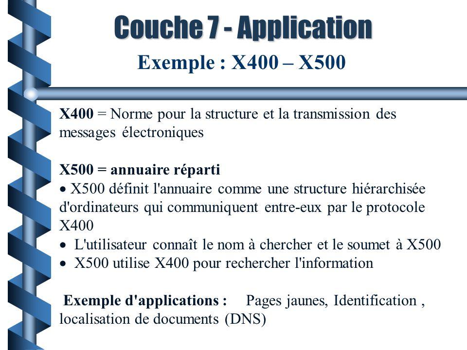X400 = Norme pour la structure et la transmission des messages électroniques X500 = annuaire réparti X500 définit l annuaire comme une structure hiérarchisée d ordinateurs qui communiquent entre-eux par le protocole X400 L utilisateur connaît le nom à chercher et le soumet à X500 X500 utilise X400 pour rechercher l information Exemple d applications :Pages jaunes, Identification, localisation de documents (DNS) Exemple : X400 – X500 Couche 7 - Application