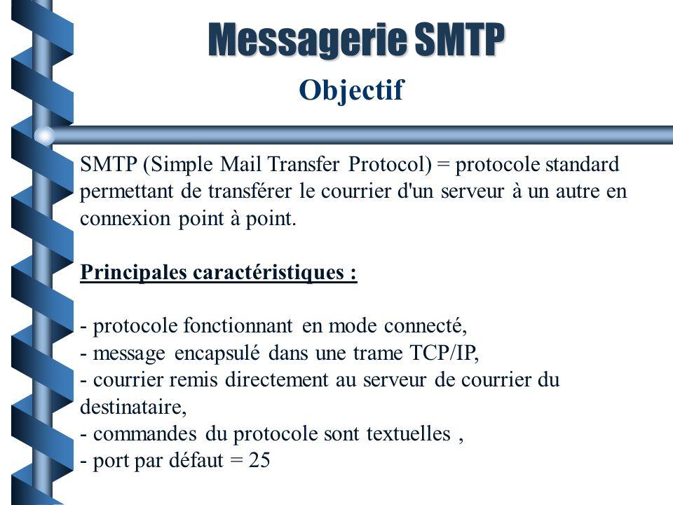 SMTP (Simple Mail Transfer Protocol) = protocole standard permettant de transférer le courrier d'un serveur à un autre en connexion point à point. Pri