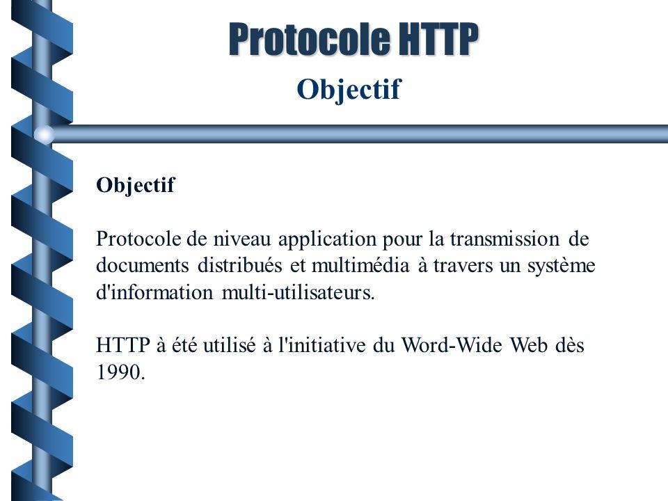 Objectif Protocole de niveau application pour la transmission de documents distribués et multimédia à travers un système d information multi-utilisateurs.