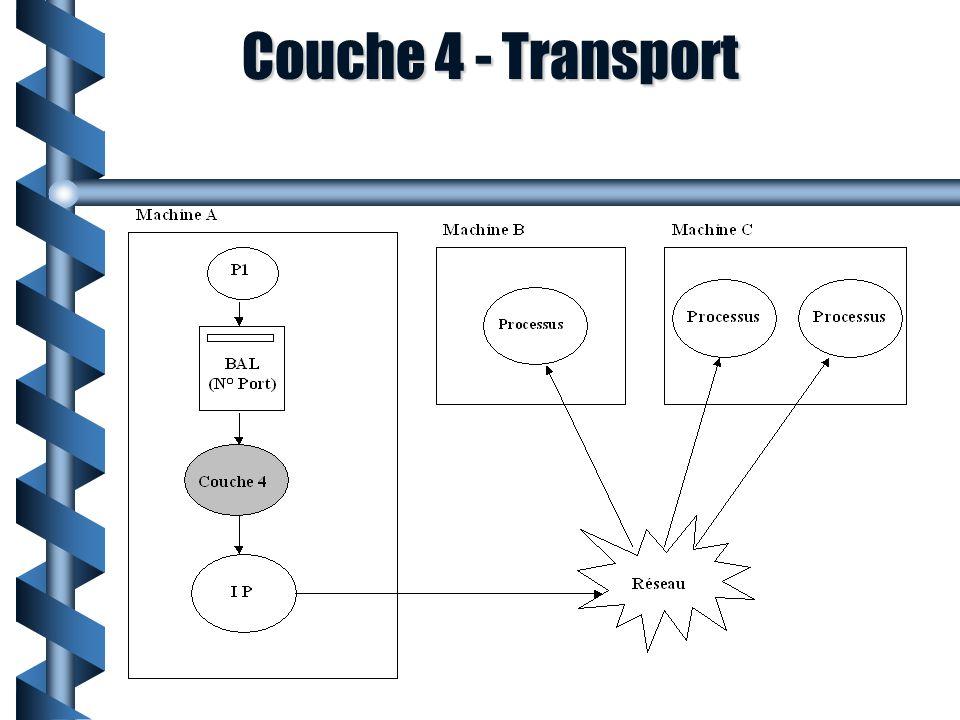 Couche 7 - Application Donne aux utilisateurs le moyen d accéder à l environnement OSI: - Fournit des services directement utilisables par les applications - transfert de fichiers - consultation d annuaires - diffusion de pages - Définit des standards pour que les applications commercialisées adoptent les mêmes principes (spécifications)