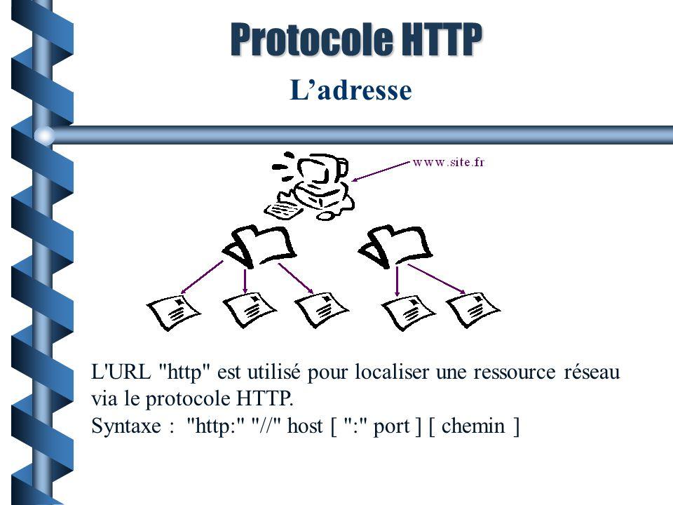 Ladresse L URL http est utilisé pour localiser une ressource réseau via le protocole HTTP.