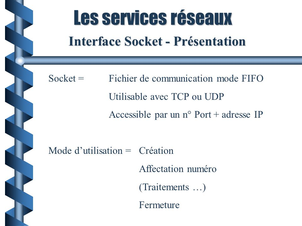 Socket =Fichier de communication mode FIFO Utilisable avec TCP ou UDP Accessible par un n° Port + adresse IP Mode dutilisation = Création Affectation