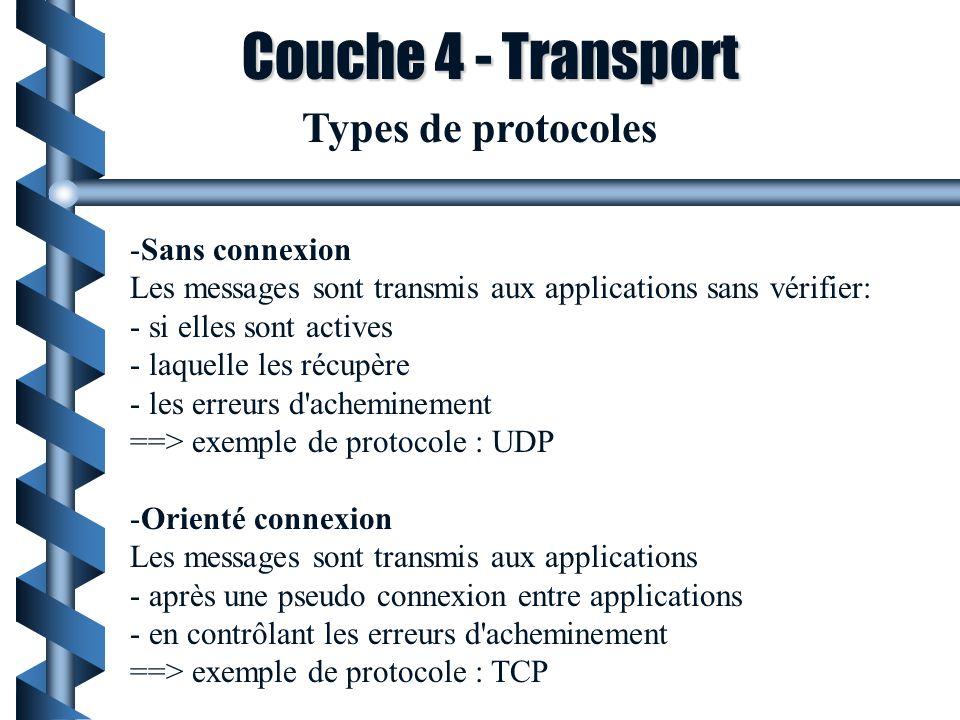 Couche 4 - Transport Types de protocoles -Sans connexion Les messages sont transmis aux applications sans vérifier: - si elles sont actives - laquelle les récupère - les erreurs d acheminement ==> exemple de protocole : UDP -Orienté connexion Les messages sont transmis aux applications - après une pseudo connexion entre applications - en contrôlant les erreurs d acheminement ==> exemple de protocole : TCP