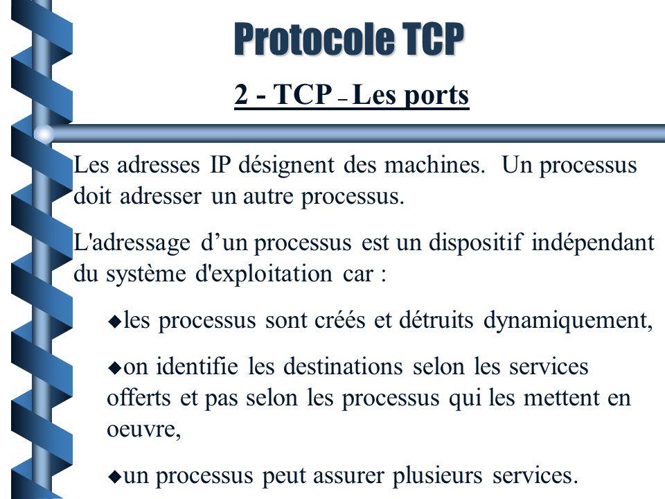 2 - TCP – Les ports Les adresses IP désignent des machines. Un processus doit adresser un autre processus. L'adressage dun processus est un dispositif