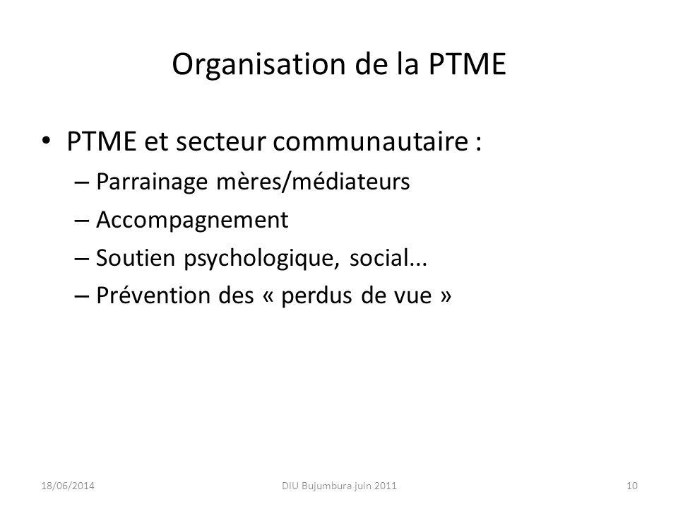 Organisation de la PTME PTME et secteur communautaire : – Parrainage mères/médiateurs – Accompagnement – Soutien psychologique, social... – Prévention