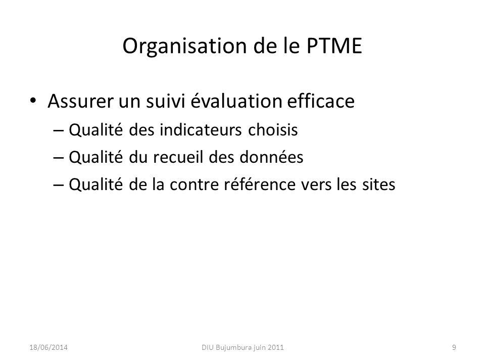 Organisation de le PTME Assurer un suivi évaluation efficace – Qualité des indicateurs choisis – Qualité du recueil des données – Qualité de la contre