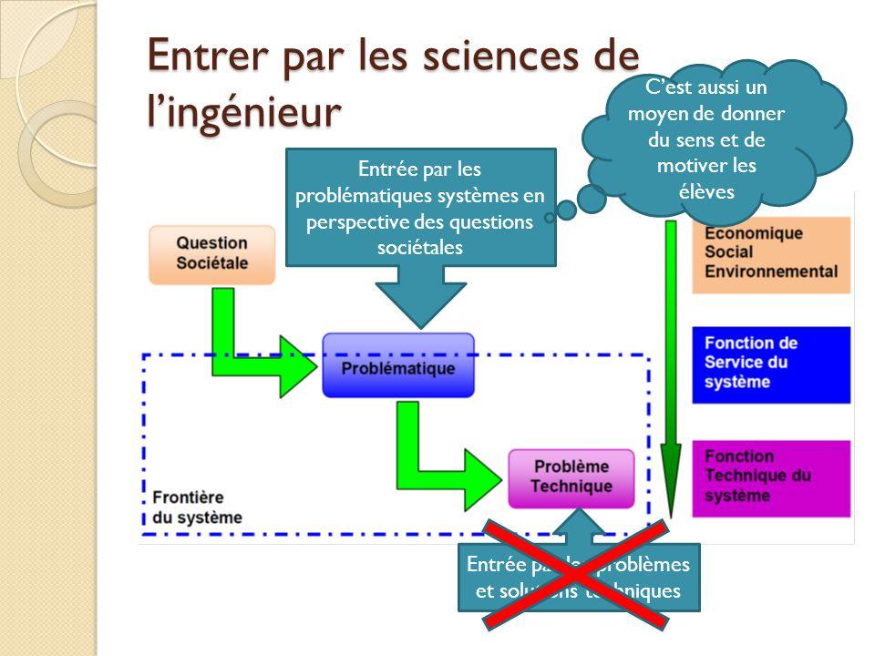Entrer par les sciences de lingénieur Entrée par les problèmes et solutions techniques Entrée par les problématiques systèmes en perspective des quest