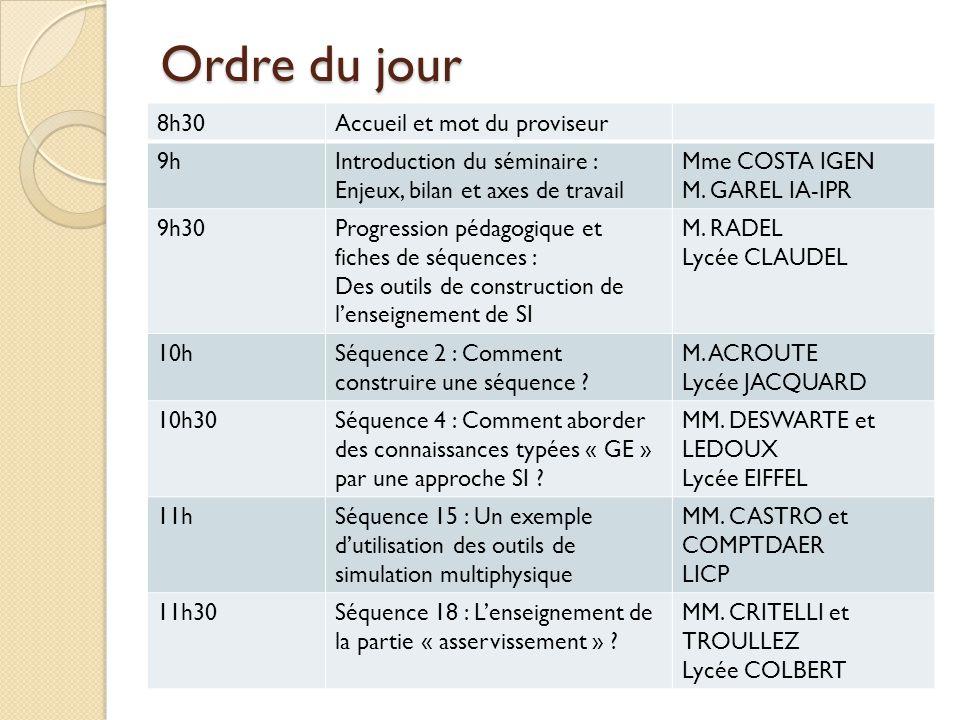 Ordre du jour 8h30Accueil et mot du proviseur 9hIntroduction du séminaire : Enjeux, bilan et axes de travail Mme COSTA IGEN M. GAREL IA-IPR 9h30Progre