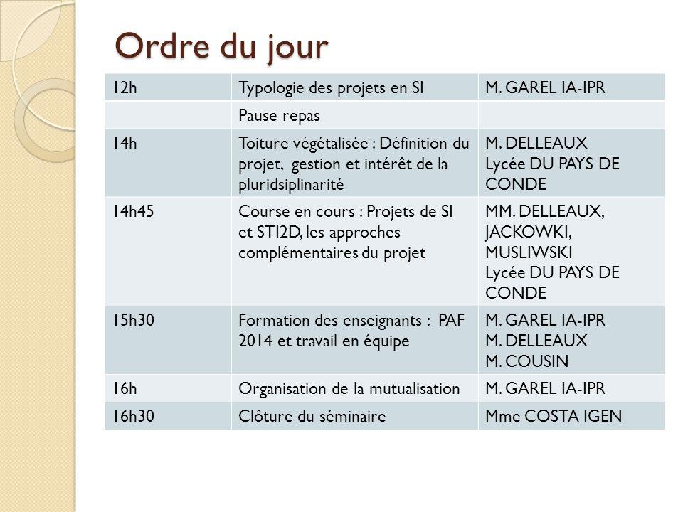 Ordre du jour 12hTypologie des projets en SIM. GAREL IA-IPR Pause repas 14hToiture végétalisée : Définition du projet, gestion et intérêt de la plurid