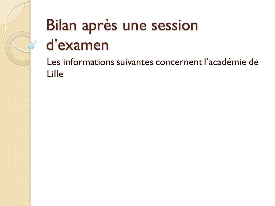 Bilan après une session dexamen Les informations suivantes concernent lacadémie de Lille