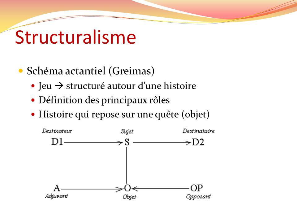 Structuralisme Schéma actantiel (Greimas) Jeu structuré autour dune histoire Définition des principaux rôles Histoire qui repose sur une quête (objet)