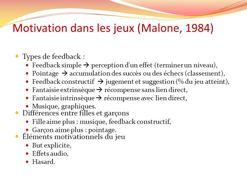 Motivation dans les jeux (Malone, 1984) Types de feedback : Feedback simple perception d'un effet (terminer un niveau), Pointage accumulation des succ