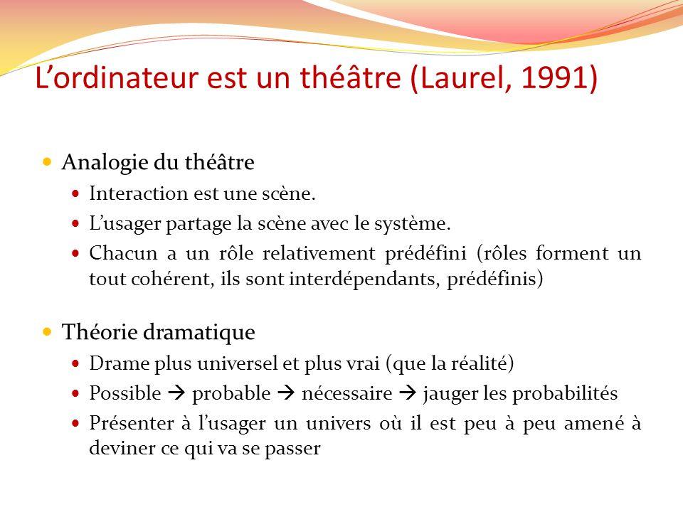 Lordinateur est un théâtre (Laurel, 1991) Analogie du théâtre Interaction est une scène. Lusager partage la scène avec le système. Chacun a un rôle re