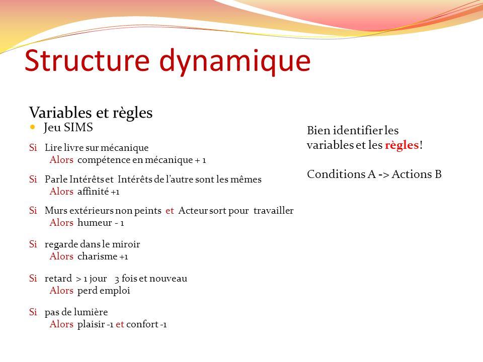Structure dynamique Variables et règles Jeu SIMS Si Lire livre sur mécanique Alors compétence en mécanique + 1 Si Parle Intérêts et Intérêts de lautre