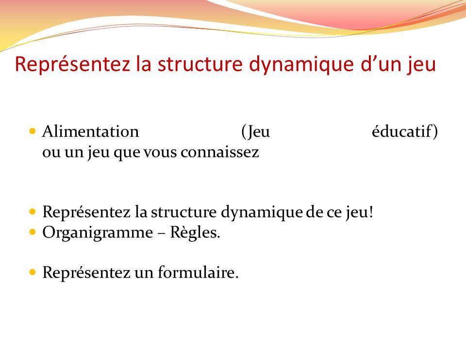 Représentez la structure dynamique dun jeu Alimentation (Jeu éducatif) ou un jeu que vous connaissez Représentez la structure dynamique de ce jeu! Org