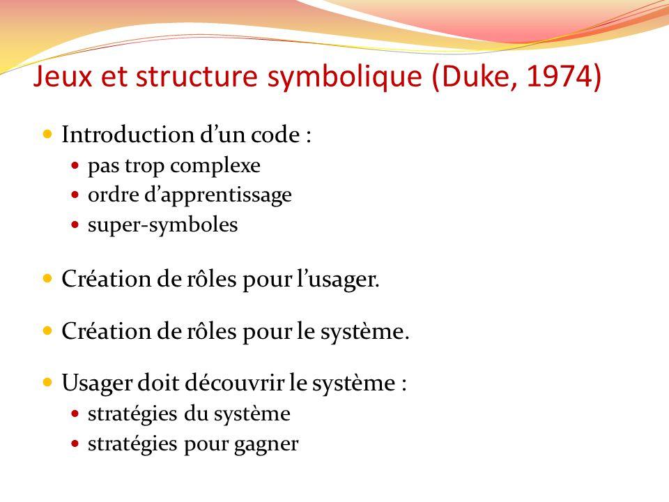 Jeux et structure symbolique (Duke, 1974) Introduction dun code : pas trop complexe ordre dapprentissage super-symboles Création de rôles pour lusager