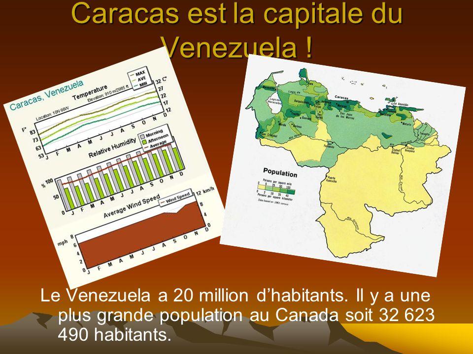 Caracas est la capitale du Venezuela ! Le Venezuela a 20 million dhabitants. Il y a une plus grande population au Canada soit 32 623 490 habitants.