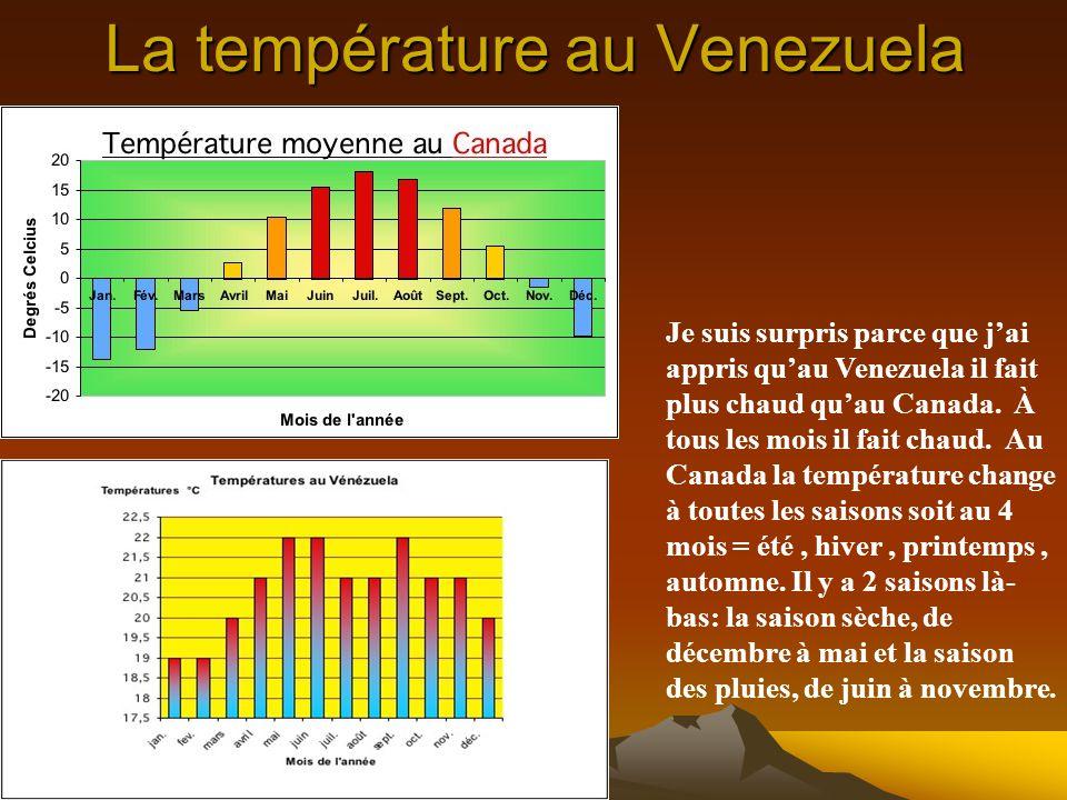 La température au Venezuela Je suis surpris parce que jai appris quau Venezuela il fait plus chaud quau Canada. À tous les mois il fait chaud. Au Cana