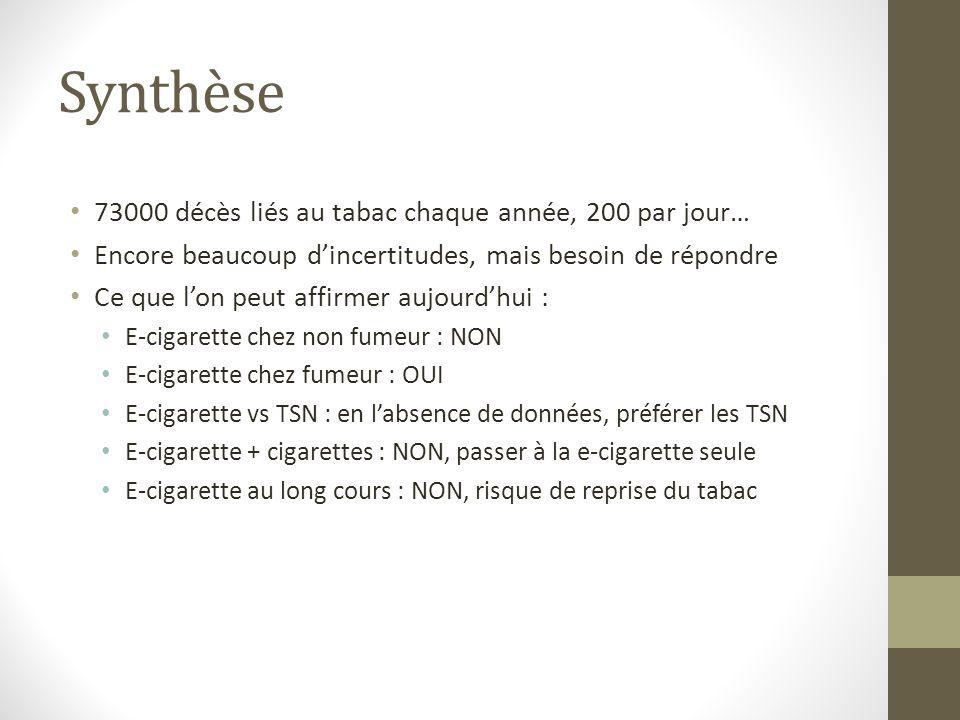 Synthèse 73000 décès liés au tabac chaque année, 200 par jour… Encore beaucoup dincertitudes, mais besoin de répondre Ce que lon peut affirmer aujourd