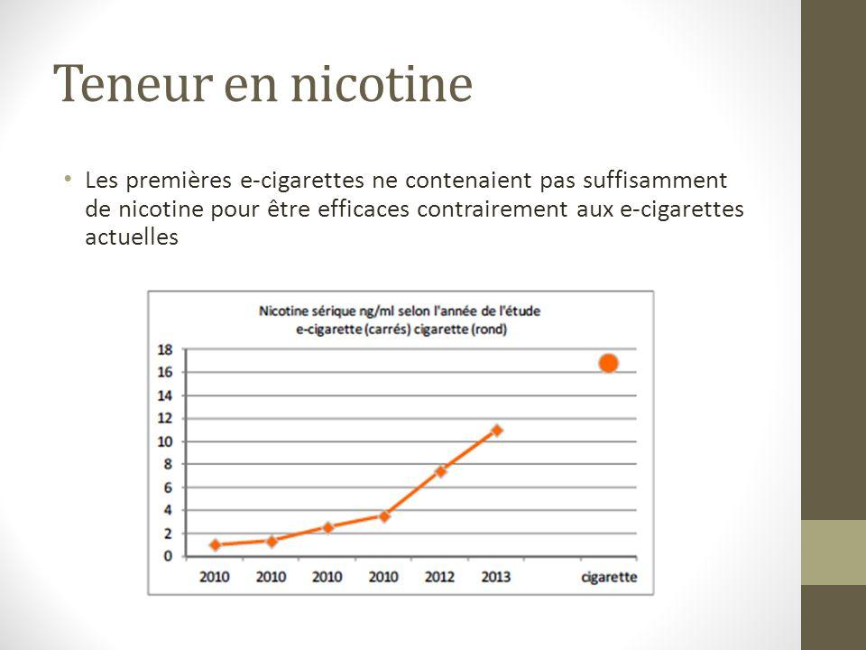 Teneur en nicotine Les premières e-cigarettes ne contenaient pas suffisamment de nicotine pour être efficaces contrairement aux e-cigarettes actuelles