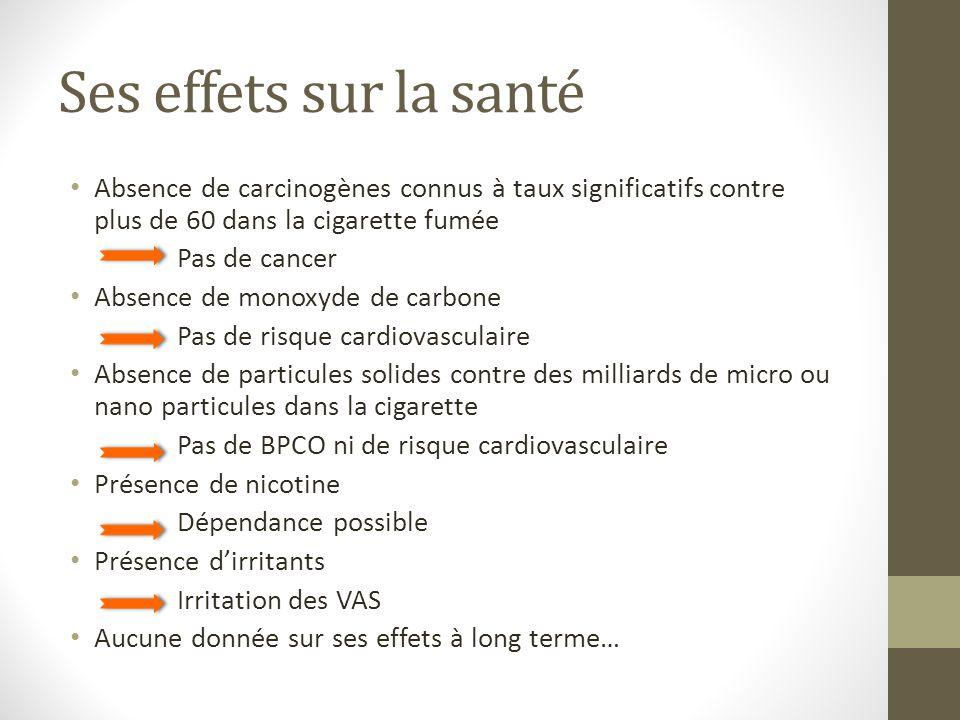 Ses effets sur la santé Absence de carcinogènes connus à taux significatifs contre plus de 60 dans la cigarette fumée Pas de cancer Absence de monoxyd