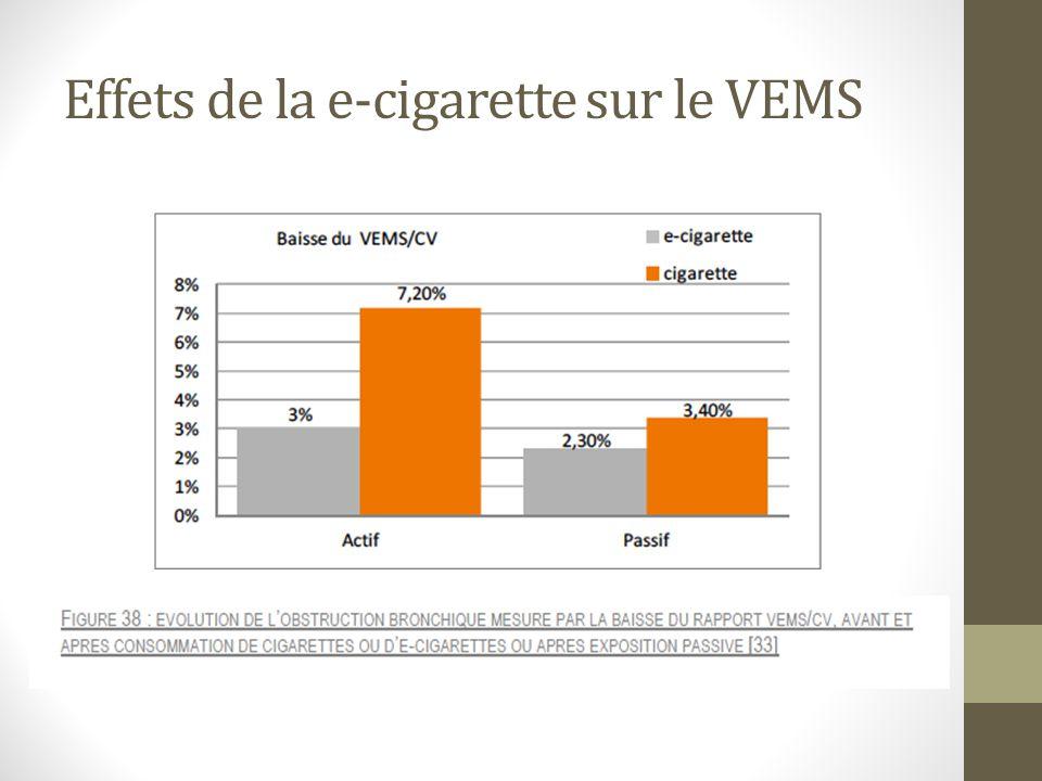 Pouvoir addictif de la e-cigarette Dépend du produit (la nicotine, fortement addictive) Dépend de sa cinétique (imparfaitement connue) Des consommateurs De la place du produit dans la société De la publicité