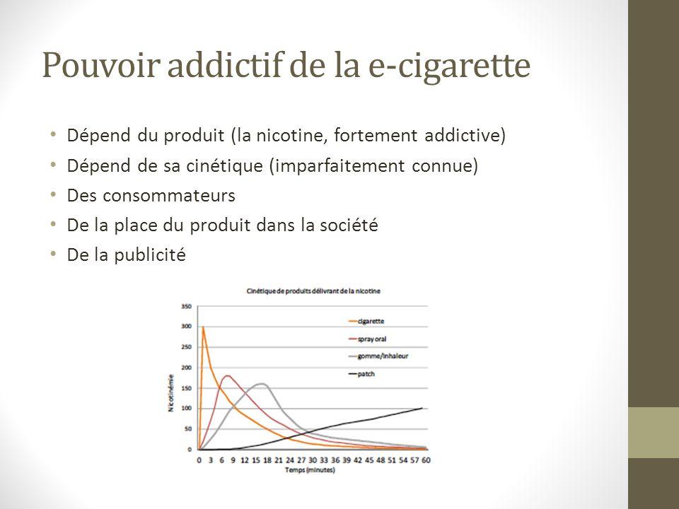 Pouvoir addictif de la e-cigarette Dépend du produit (la nicotine, fortement addictive) Dépend de sa cinétique (imparfaitement connue) Des consommateu