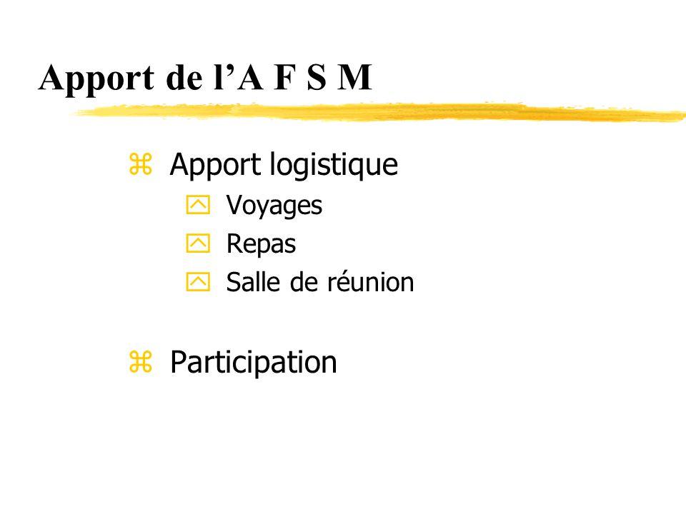Apport de lA F S M zApport logistique yVoyages yRepas ySalle de réunion zParticipation