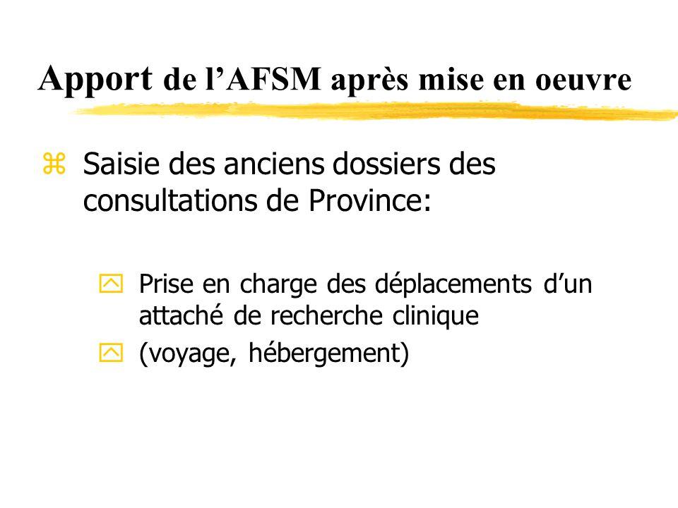 Apport de lAFSM après mise en oeuvre zSaisie des anciens dossiers des consultations de Province: yPrise en charge des déplacements dun attaché de recherche clinique y(voyage, hébergement)