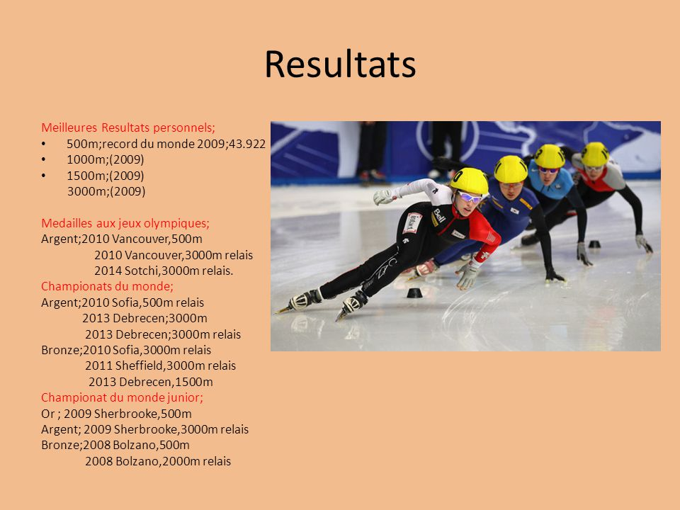 Resultats Meilleures Resultats personnels; 500m;record du monde 2009;43.922 1000m;(2009) 1500m;(2009) 3000m;(2009) Medailles aux jeux olympiques; Argent;2010 Vancouver,500m 2010 Vancouver,3000m relais 2014 Sotchi,3000m relais.