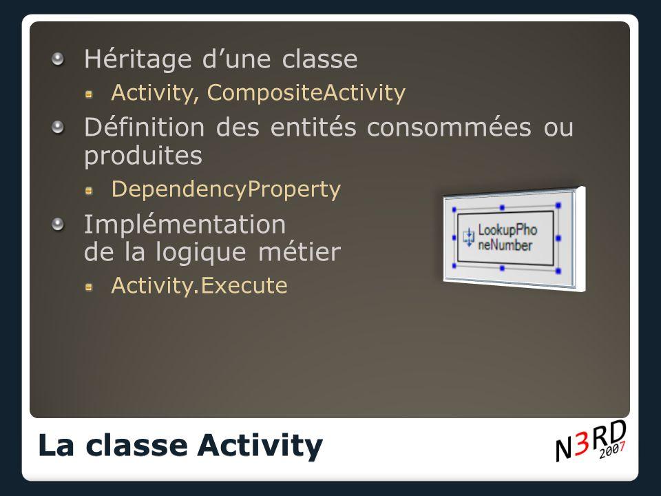 Héritage dune classe Activity, CompositeActivity Définition des entités consommées ou produites DependencyProperty Implémentation de la logique métier Activity.Execute La classe Activity