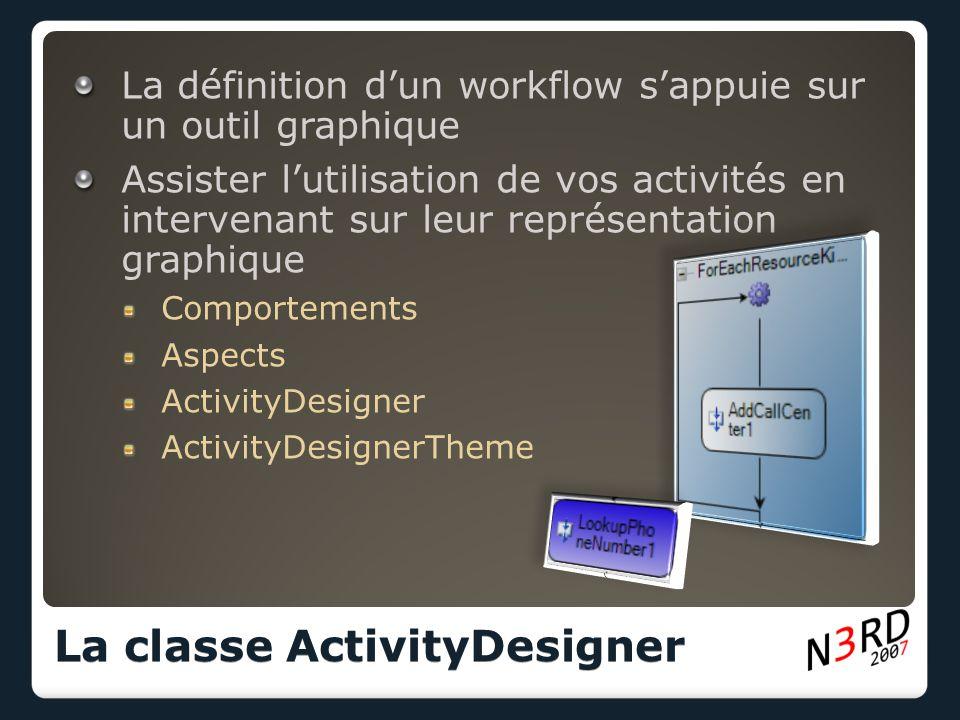 La définition dun workflow sappuie sur un outil graphique Assister lutilisation de vos activités en intervenant sur leur représentation graphique Comportements Aspects ActivityDesigner ActivityDesignerTheme La classe ActivityDesigner